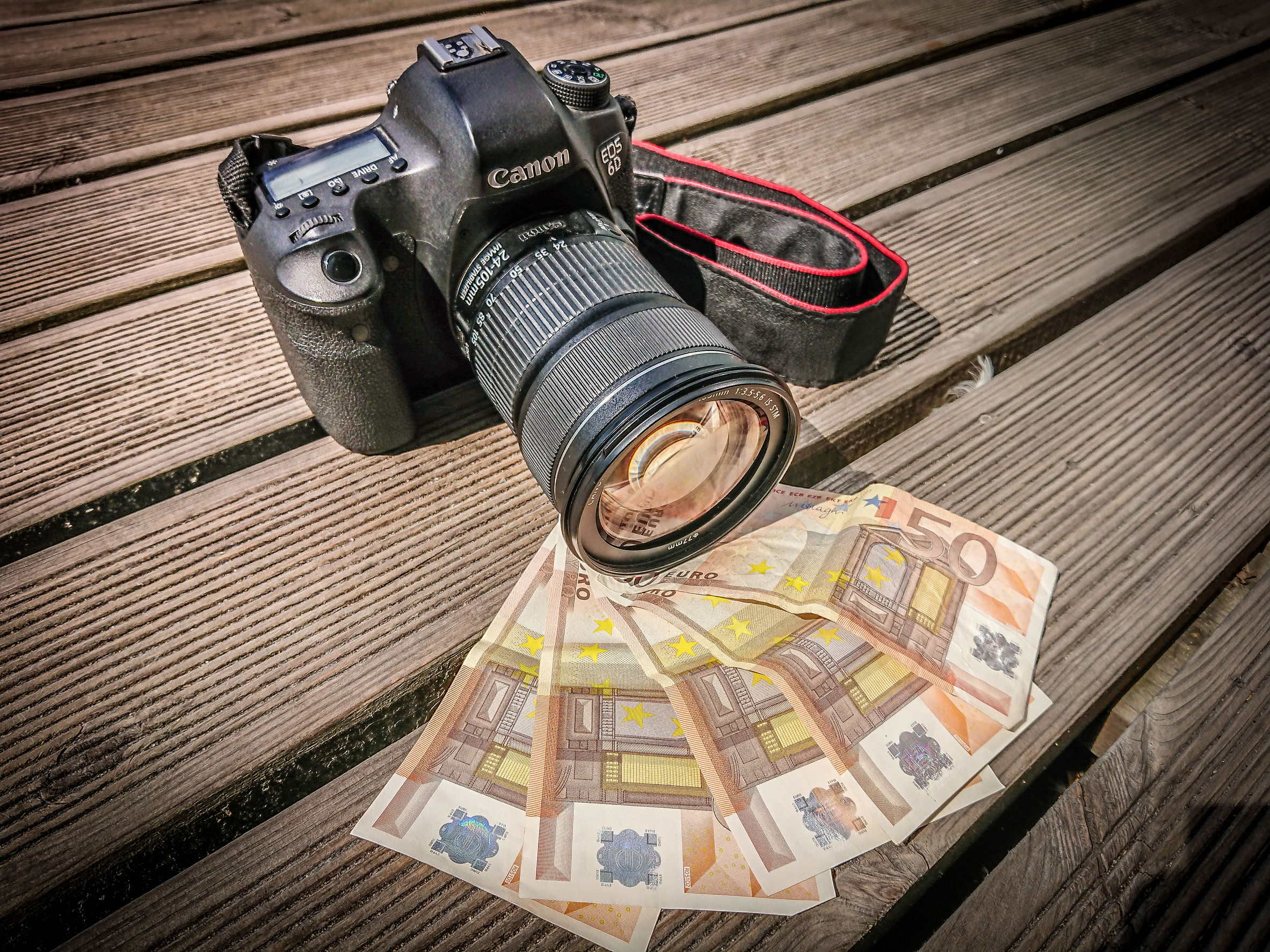 Best Canon Camera 2021: Shopping Guide & Review